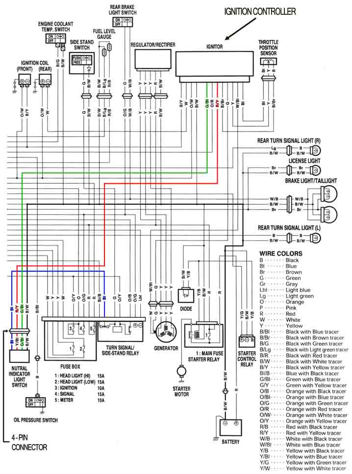 suzuki bandit ignition wiring diagram